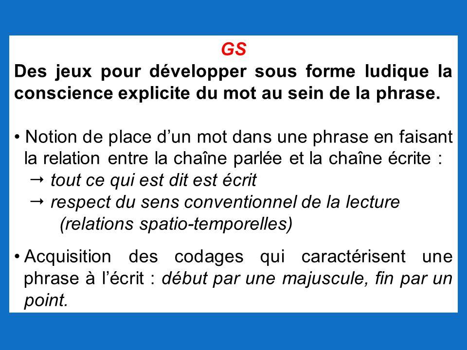 GS Des jeux pour développer sous forme ludique la conscience explicite du mot au sein de la phrase.