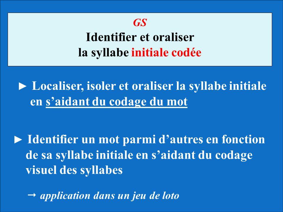 Identifier et oraliser la syllabe initiale codée