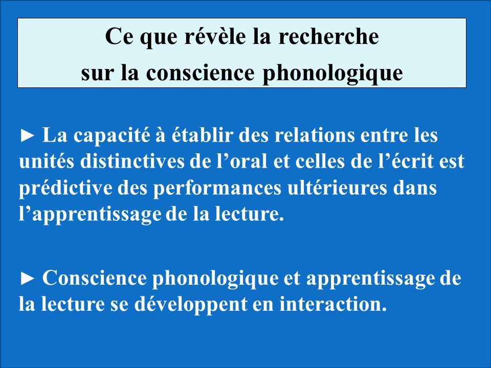 Ce que révèle la recherche sur la conscience phonologique