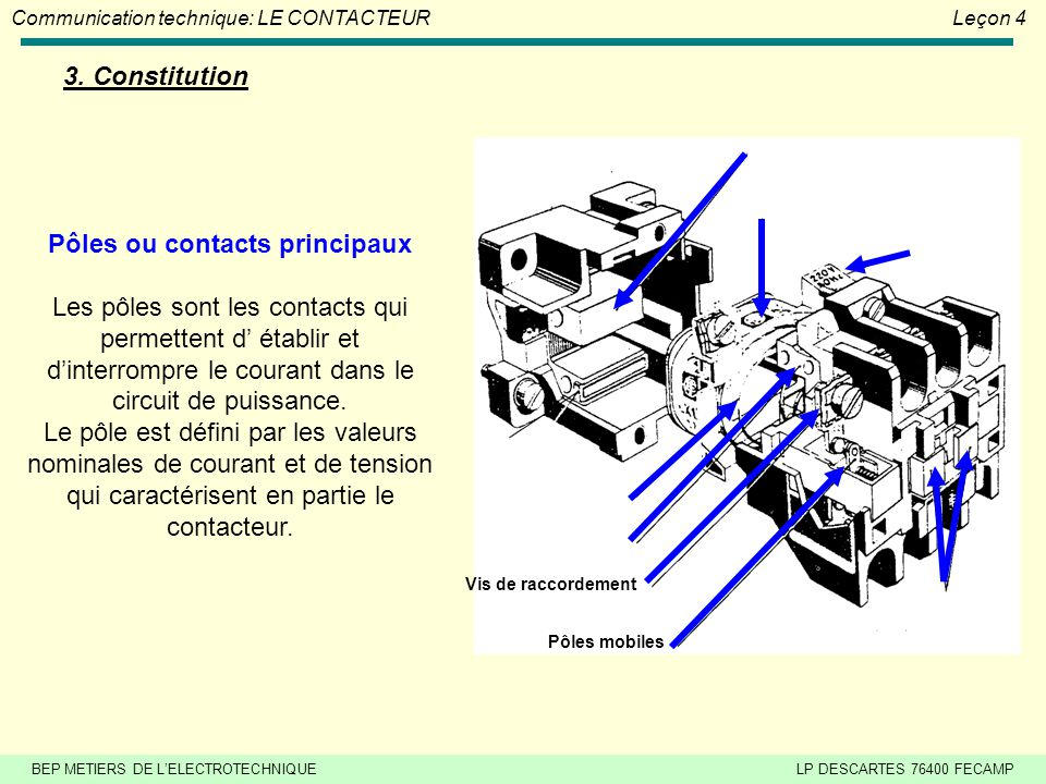 Pôles ou contacts principaux
