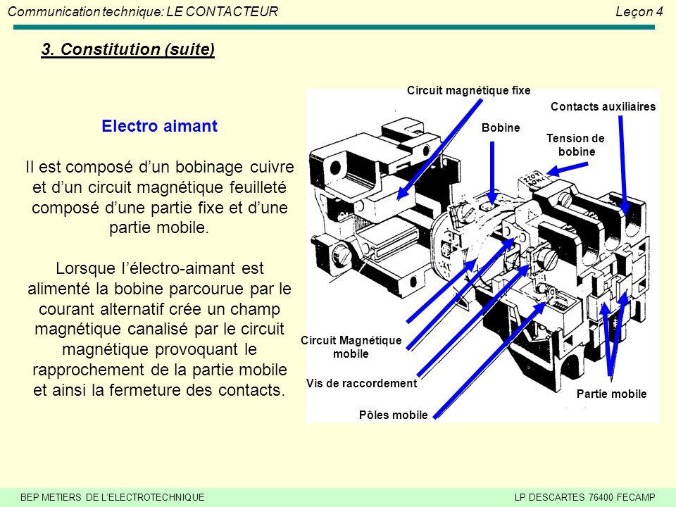 Circuit magnétique fixe
