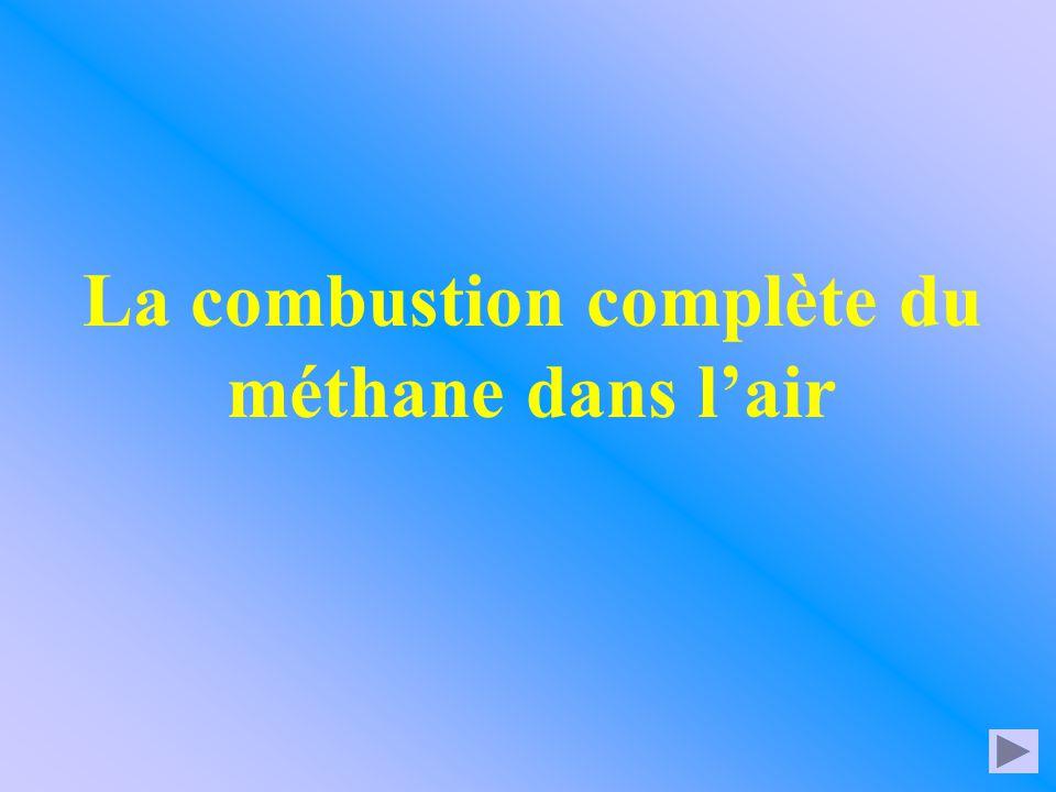 La combustion complète du méthane dans l'air