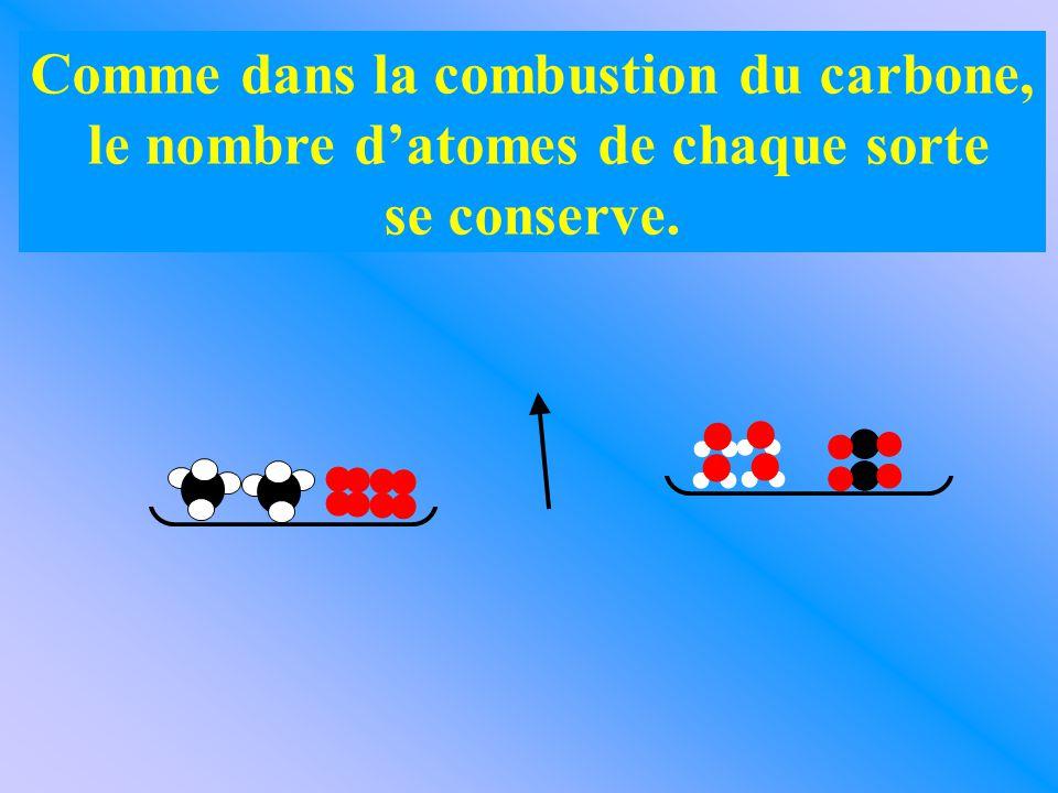 Comme dans la combustion du carbone,