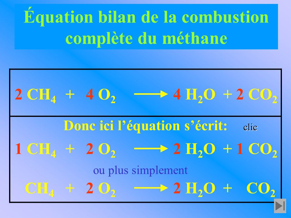 Équation bilan de la combustion complète du méthane