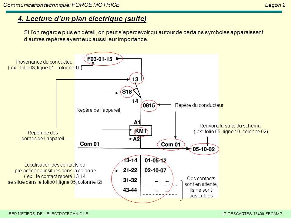 4. Lecture d'un plan électrique (suite)