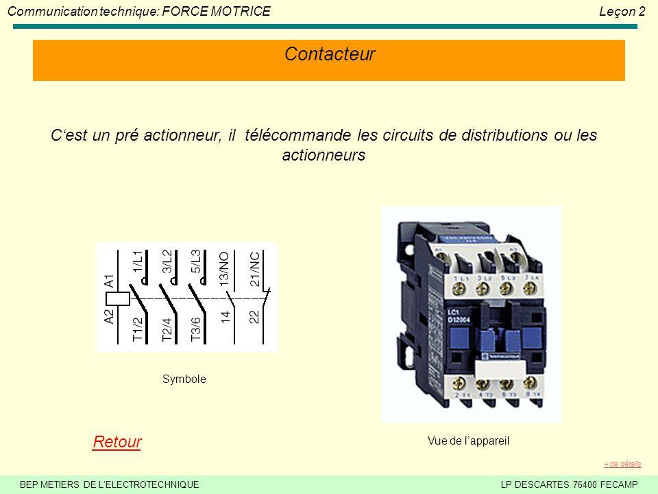 Contacteur C'est un pré actionneur, il télécommande les circuits de distributions ou les actionneurs.