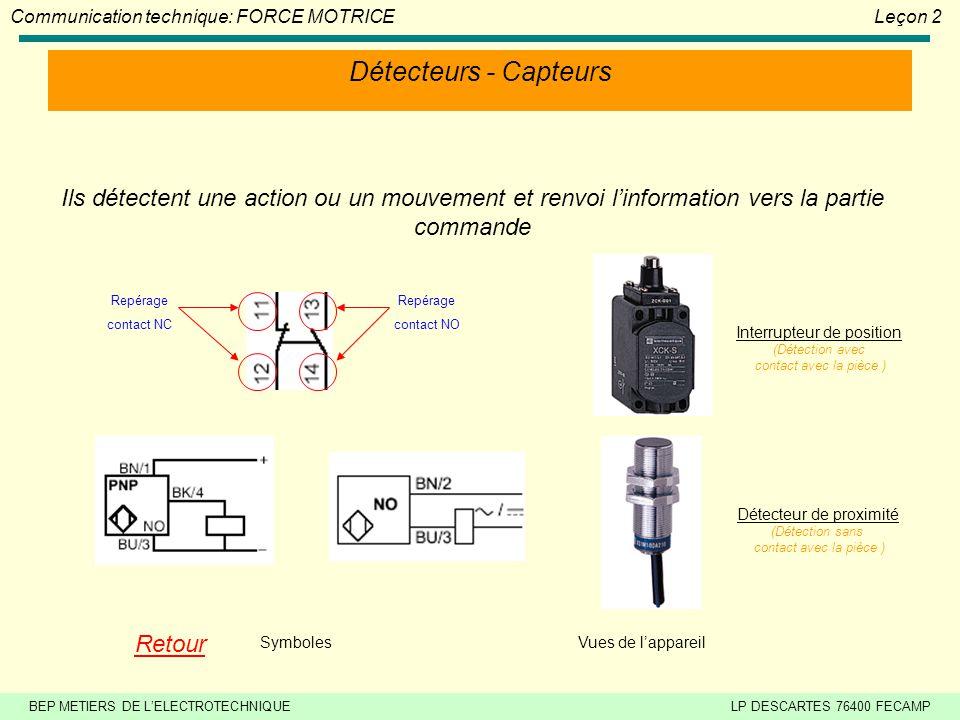 Détecteurs - Capteurs Ils détectent une action ou un mouvement et renvoi l'information vers la partie commande.