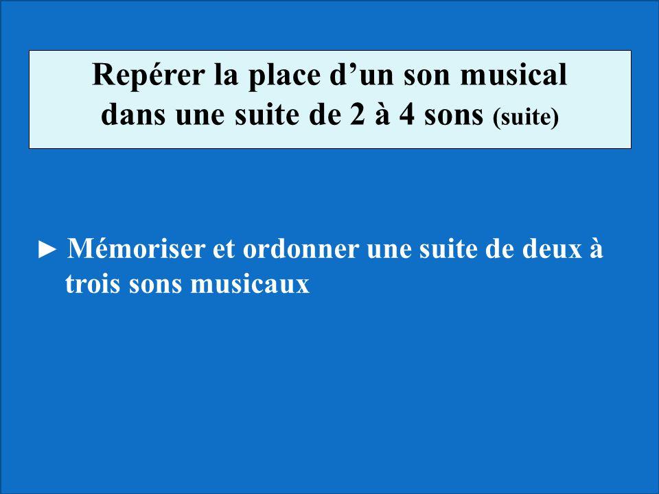 Repérer la place d'un son musical dans une suite de 2 à 4 sons (suite)