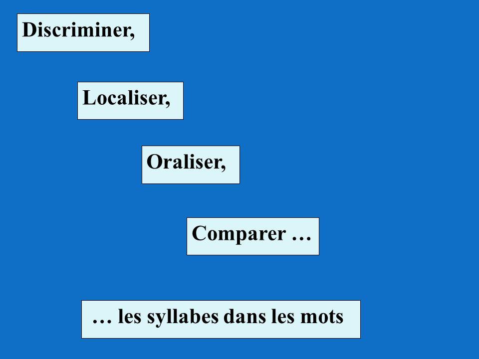 Discriminer, Localiser, Oraliser, Comparer … … les syllabes dans les mots