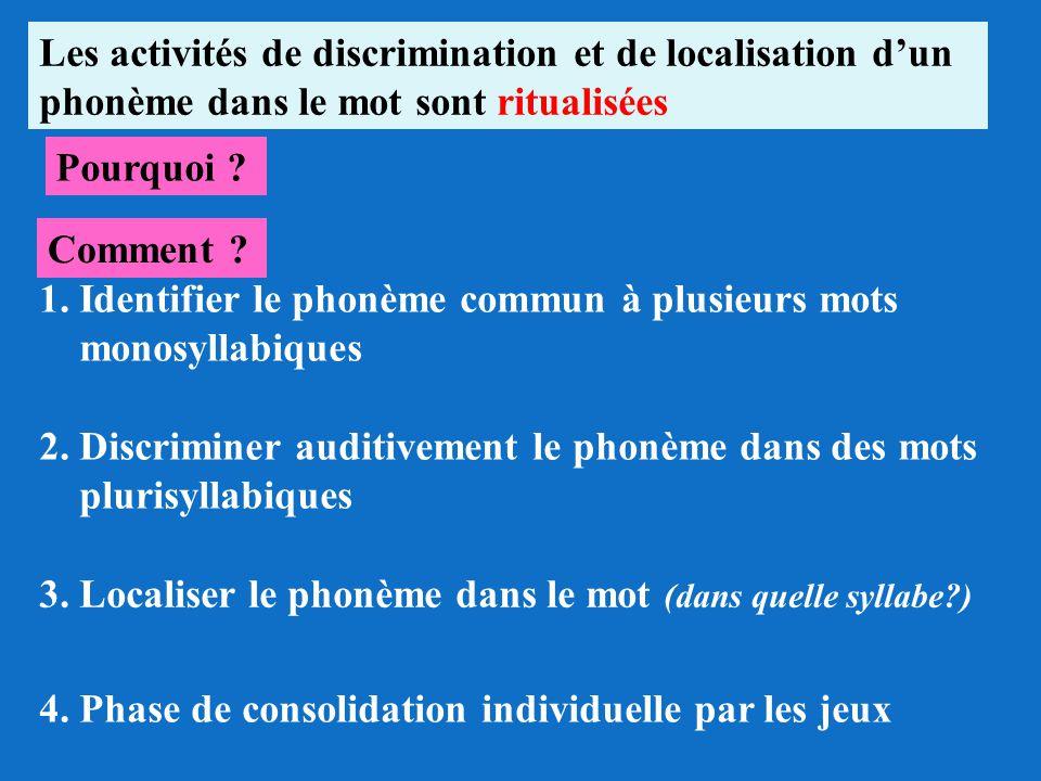 Les activités de discrimination et de localisation d'un phonème dans le mot sont ritualisées