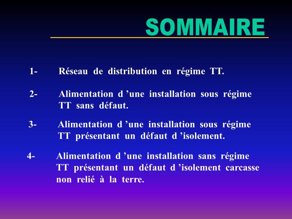 SOMMAIRE 1- Réseau de distribution en régime TT. 2- Alimentation d 'une installation sous régime TT sans défaut.