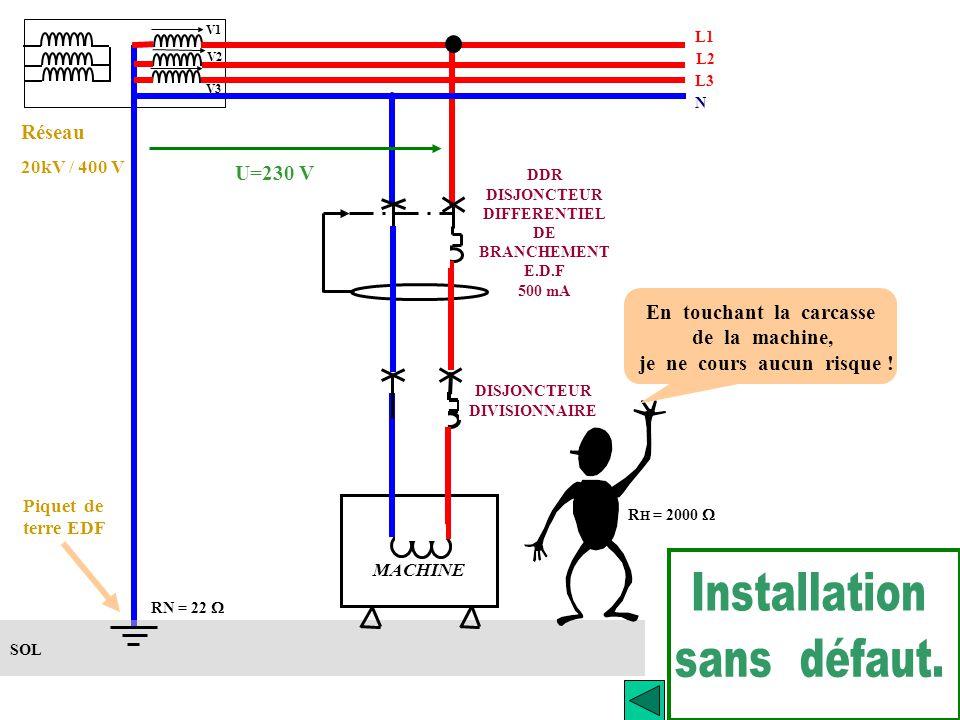 Regime t t ppt video online t l charger - Installation piquet de terre ...