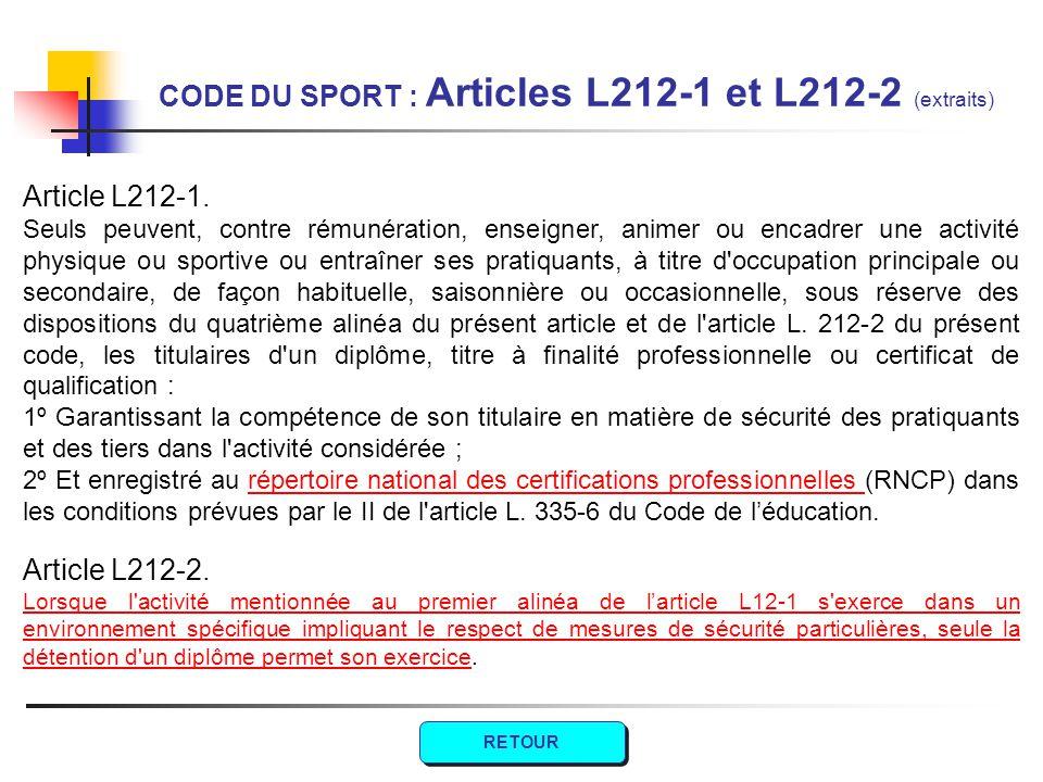 CODE DU SPORT : Articles L212-1 et L212-2 (extraits)