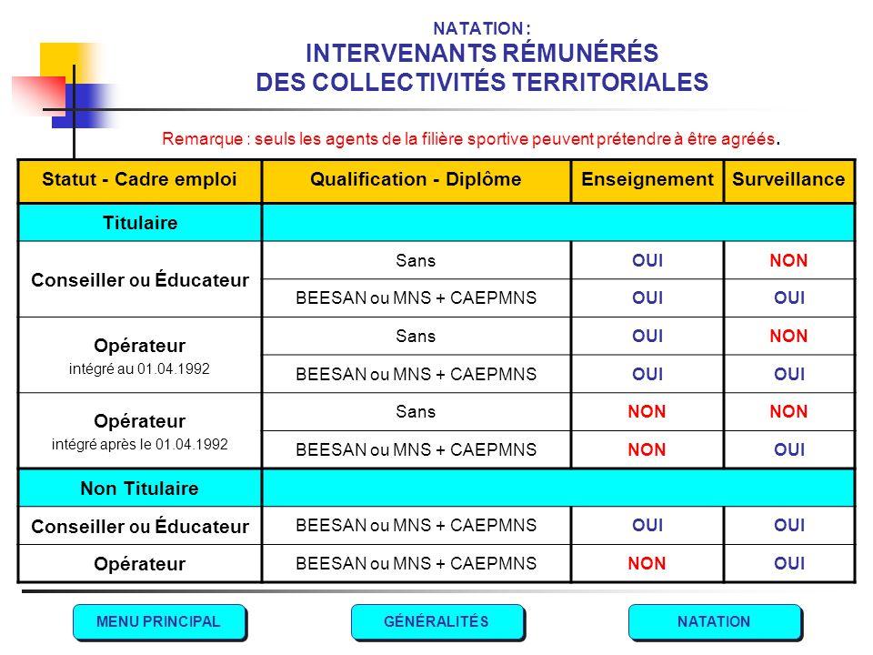NATATION : INTERVENANTS RÉMUNÉRÉS DES COLLECTIVITÉS TERRITORIALES
