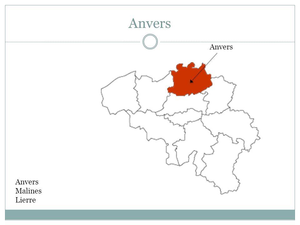 Anvers Anvers Anvers Malines Lierre
