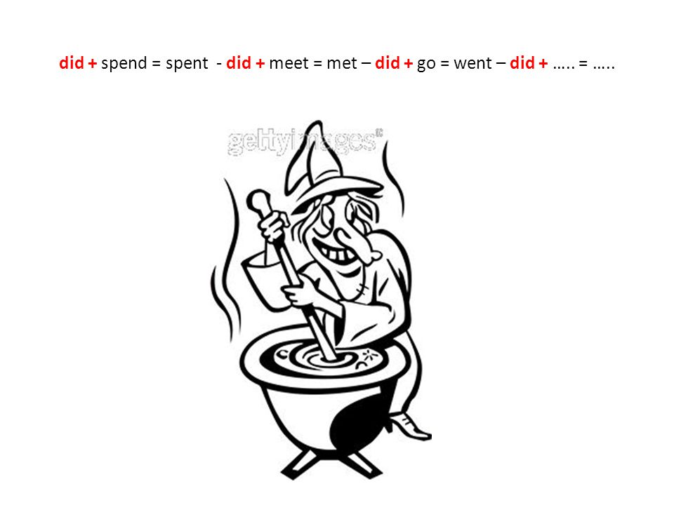 did + spend = spent - did + meet = met – did + go = went – did + ….. = …..