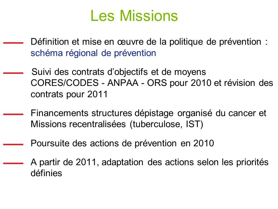 Les Missions Définition et mise en œuvre de la politique de prévention : schéma régional de prévention.
