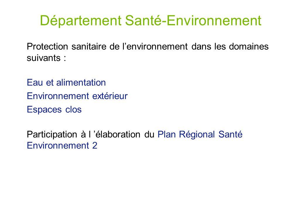 Département Santé-Environnement