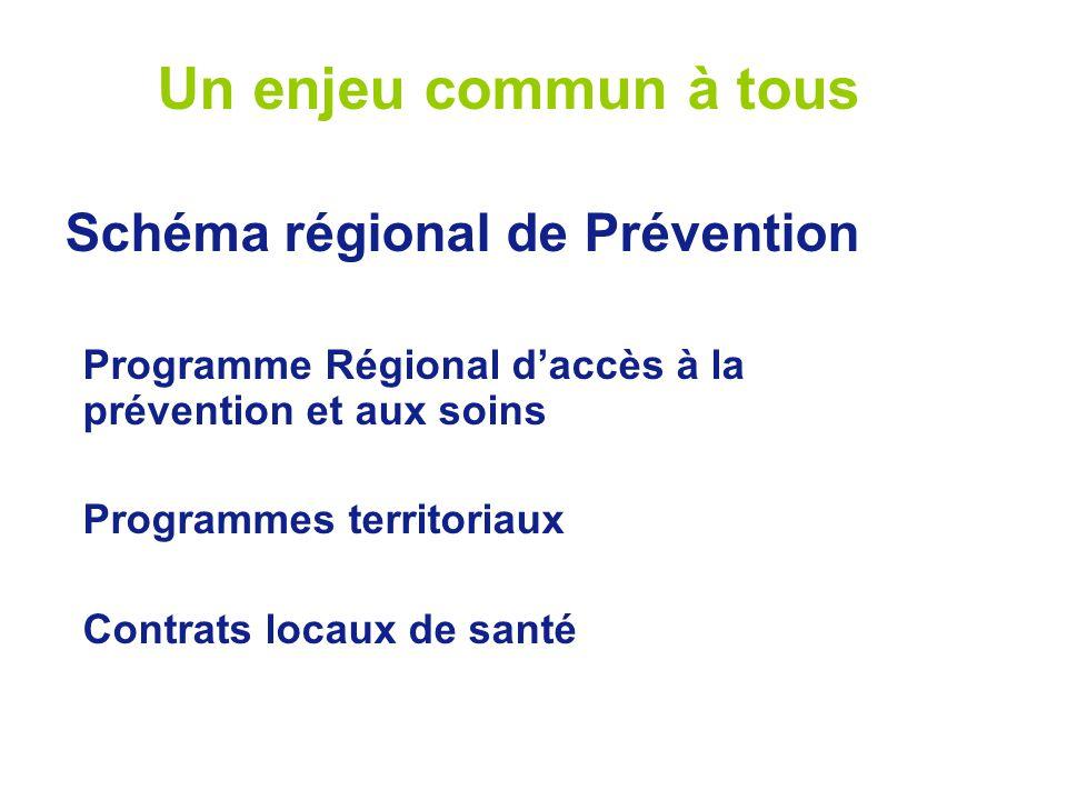 Un enjeu commun à tous Schéma régional de Prévention