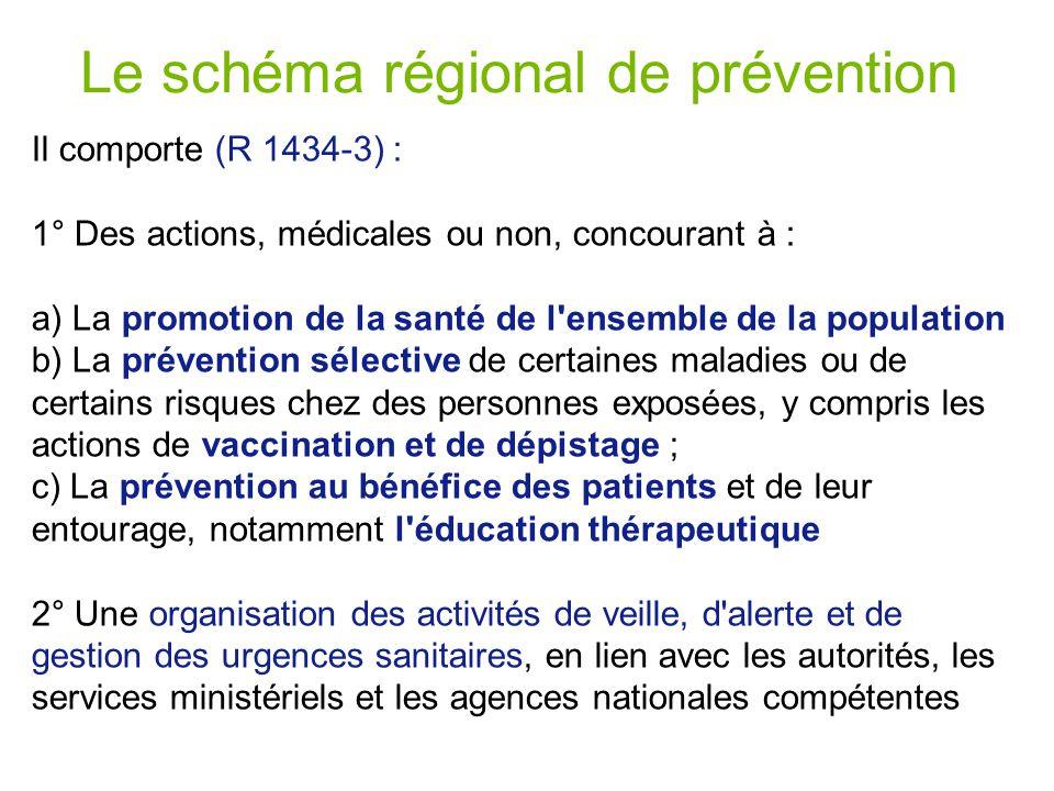 Le schéma régional de prévention