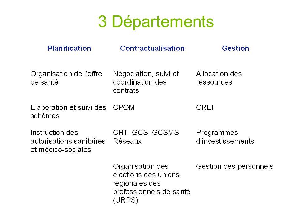 3 Départements