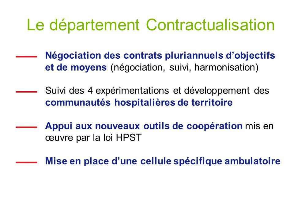Le département Contractualisation