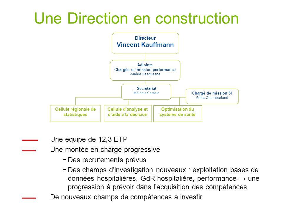 Une Direction en construction