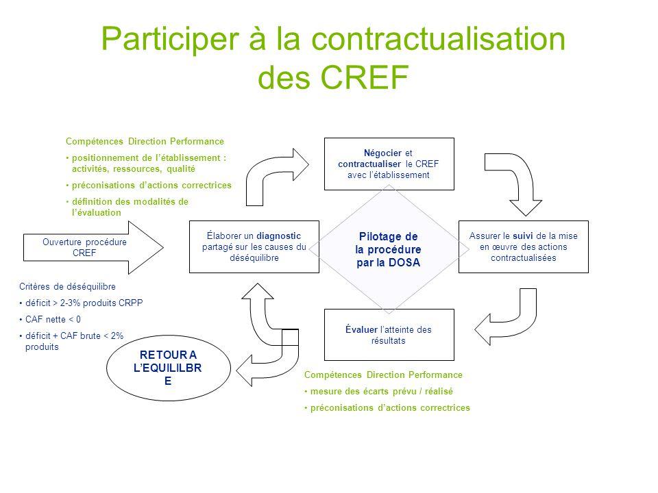 Participer à la contractualisation des CREF