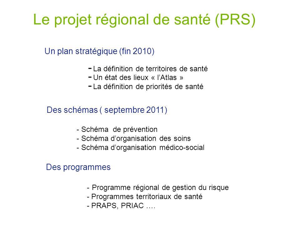 Le projet régional de santé (PRS)