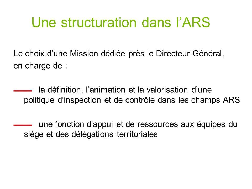 Une structuration dans l'ARS