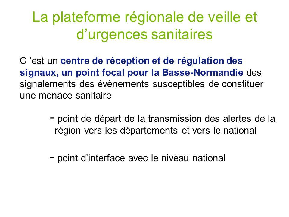 La plateforme régionale de veille et d'urgences sanitaires
