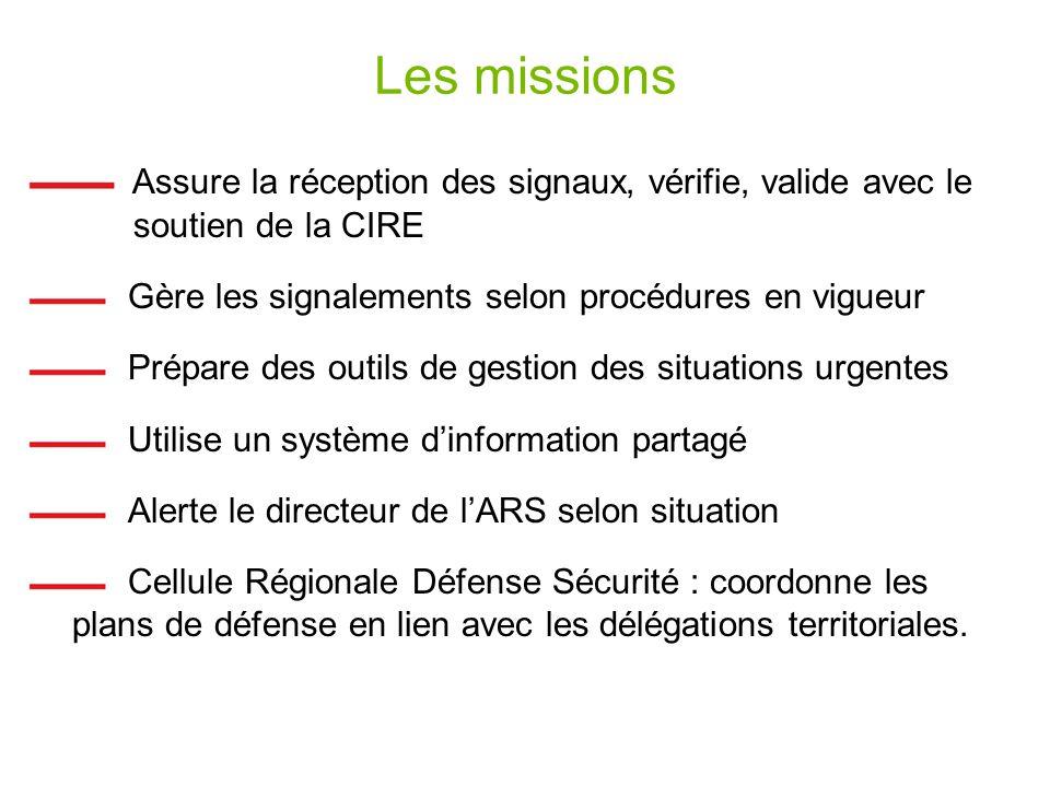 Les missions Assure la réception des signaux, vérifie, valide avec le soutien de la CIRE. Gère les signalements selon procédures en vigueur.