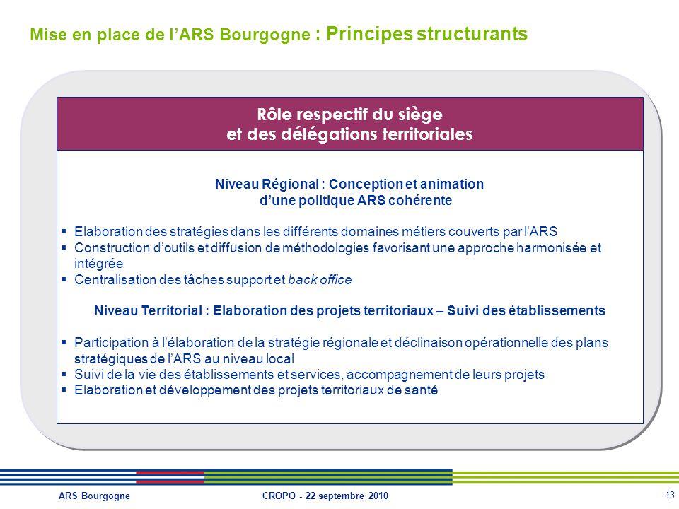 Mise en place de l'ARS Bourgogne : Principes structurants