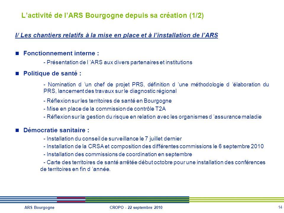 L'activité de l'ARS Bourgogne depuis sa création (1/2)