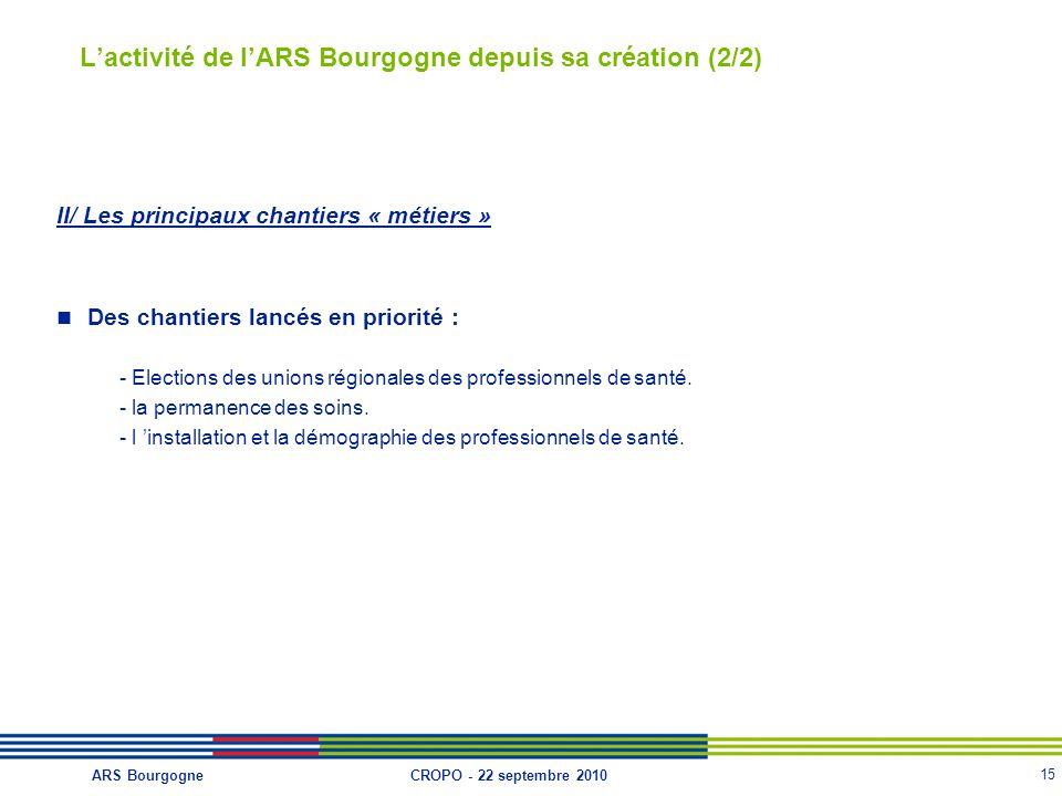 L'activité de l'ARS Bourgogne depuis sa création (2/2)