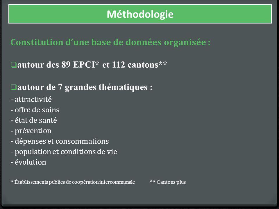 Méthodologie Constitution d'une base de données organisée :