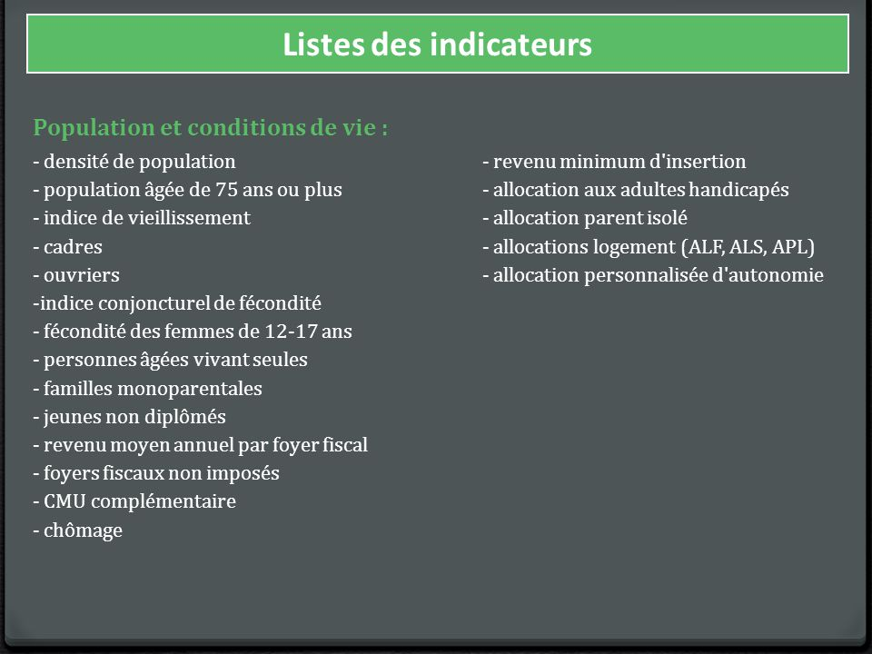 Listes des indicateurs