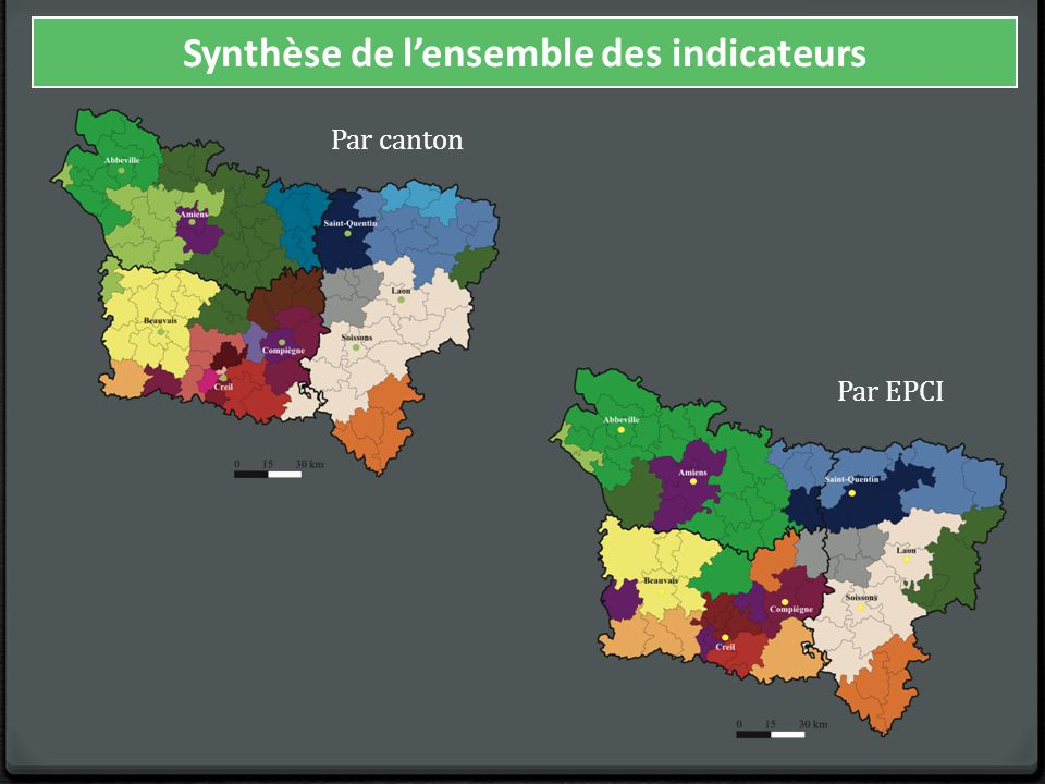 Synthèse de l'ensemble des indicateurs