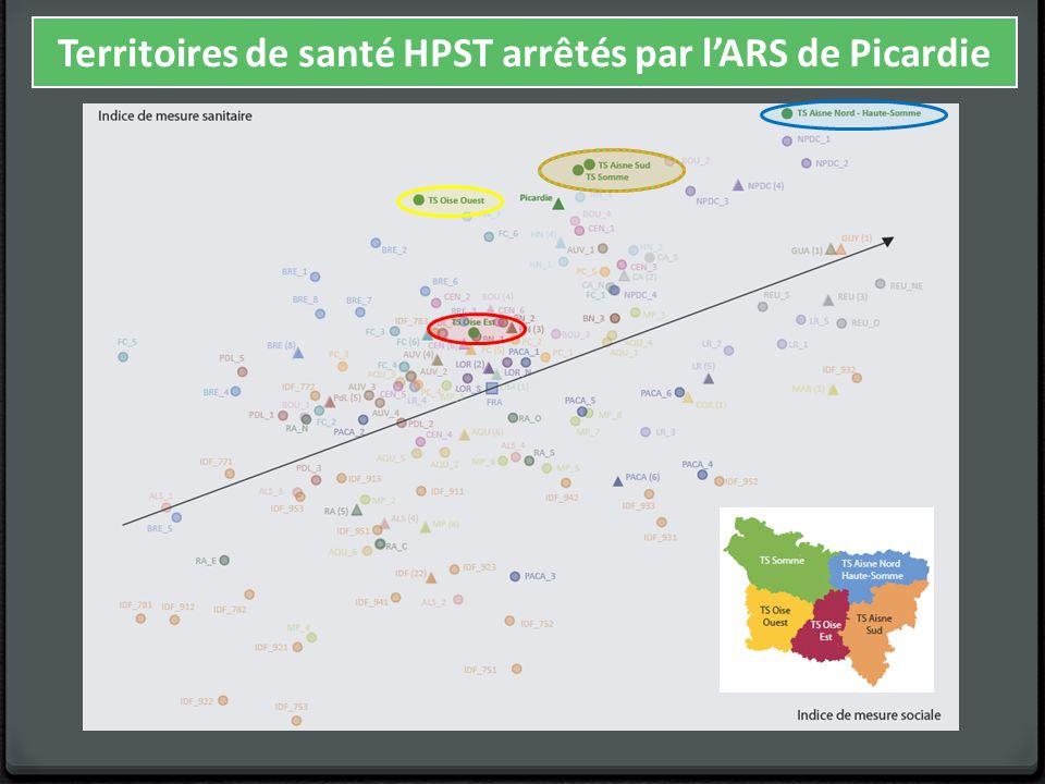 Territoires de santé HPST arrêtés par l'ARS de Picardie