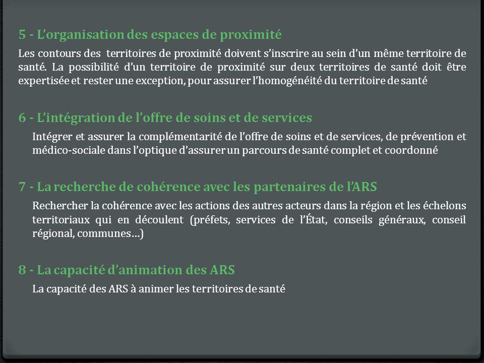 5 - L'organisation des espaces de proximité