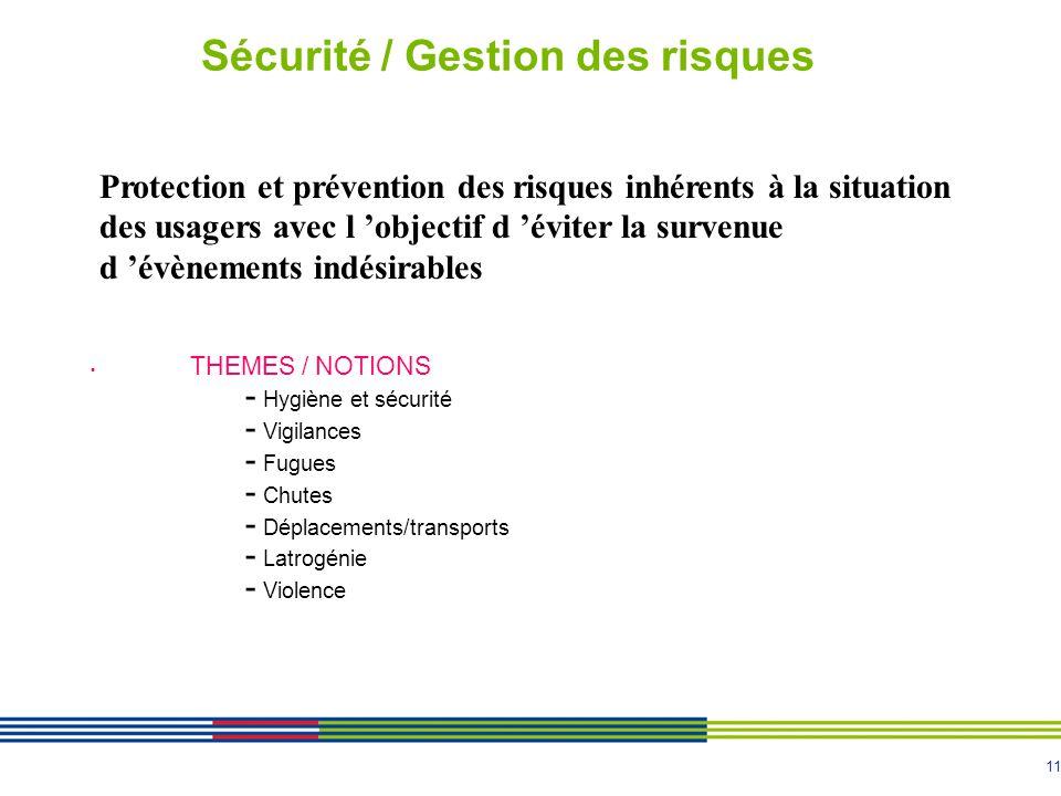 Sécurité / Gestion des risques