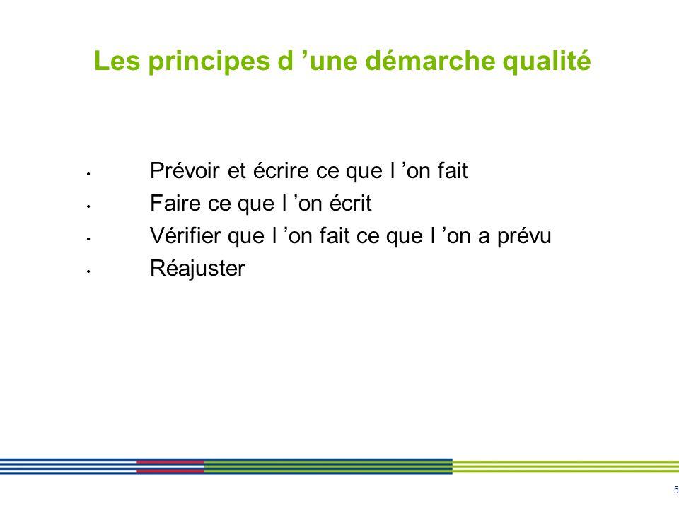 Les principes d 'une démarche qualité