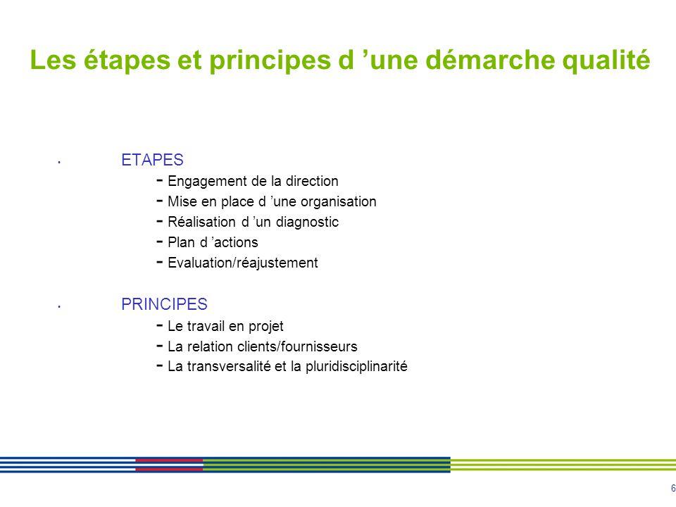 Les étapes et principes d 'une démarche qualité