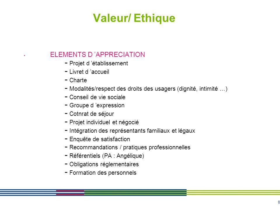 Valeur/ Ethique ELEMENTS D 'APPRECIATION Projet d 'établissement