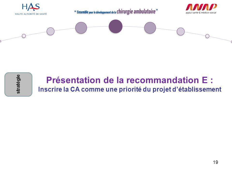 Présentation de la recommandation E :