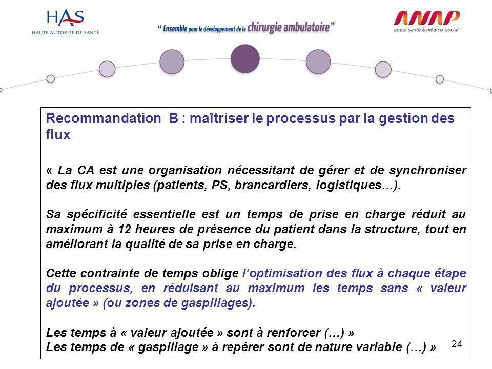 Recommandation B : maîtriser le processus par la gestion des flux