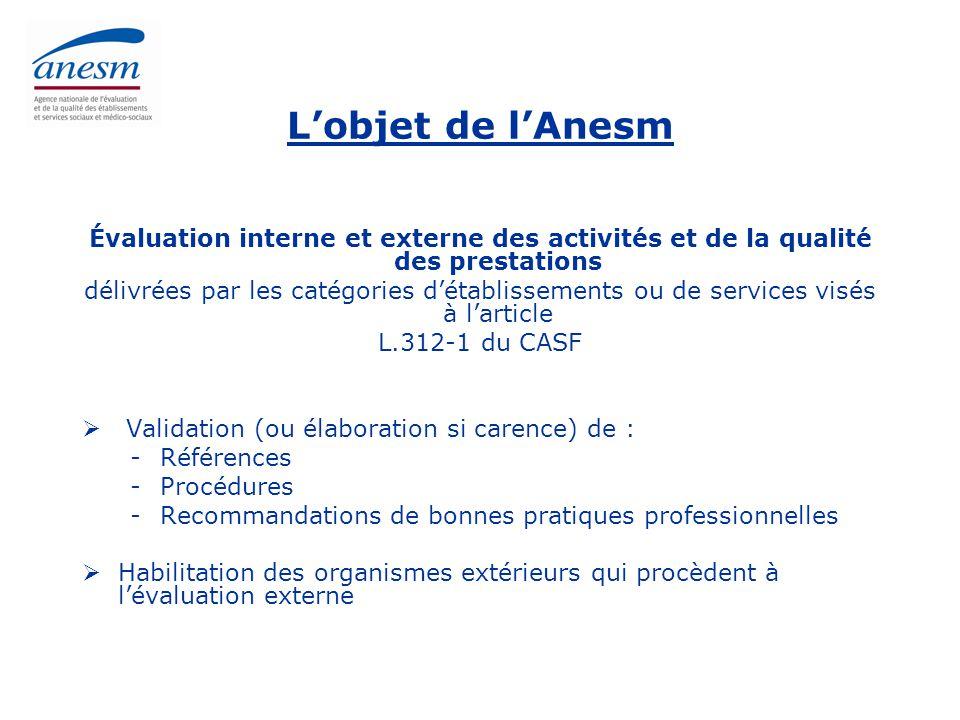 L'objet de l'Anesm Évaluation interne et externe des activités et de la qualité des prestations.