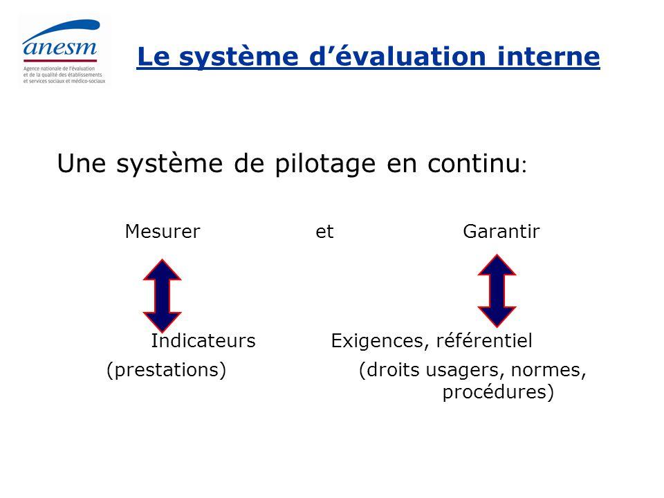 Le système d'évaluation interne