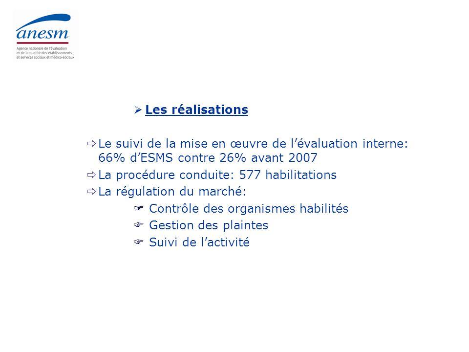 Les réalisations Le suivi de la mise en œuvre de l'évaluation interne: 66% d'ESMS contre 26% avant 2007.