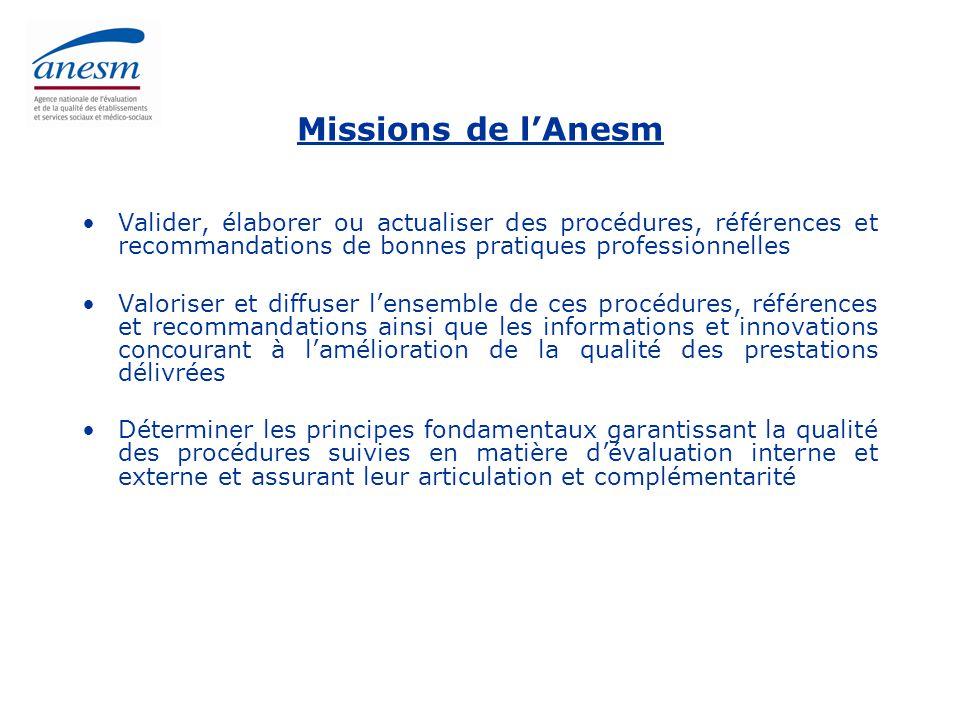 Missions de l'Anesm Valider, élaborer ou actualiser des procédures, références et recommandations de bonnes pratiques professionnelles.